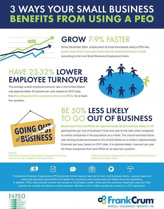 InfographicPEO-FAPEO_Rebrand_1