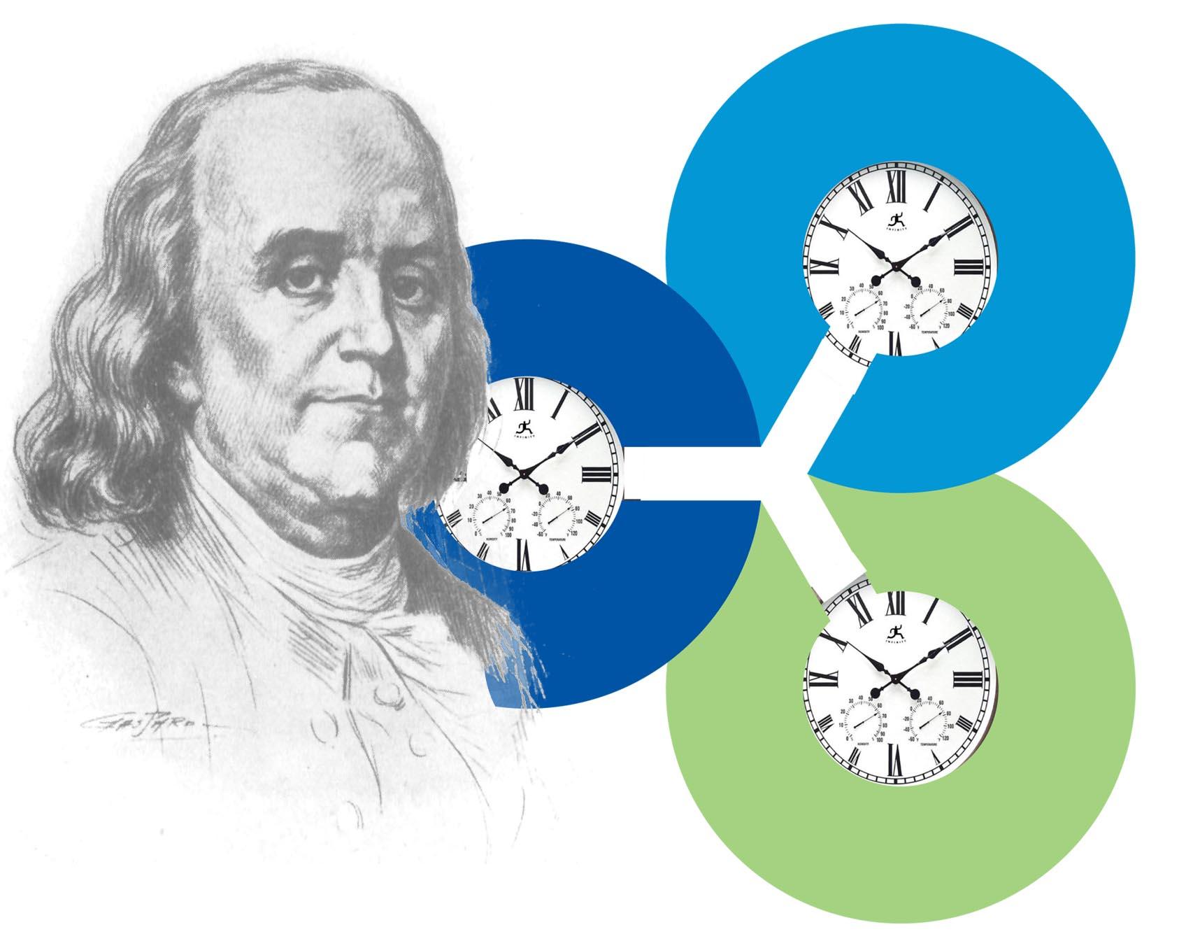History of Daylight Savings