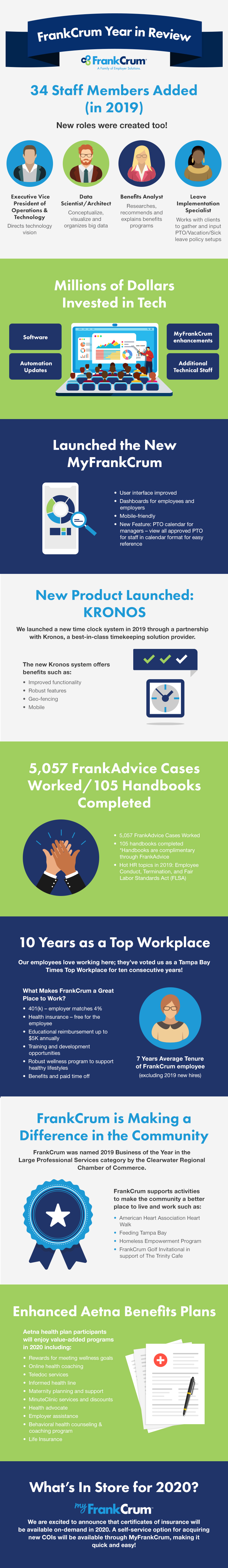 FrankCrum_infographic_yearinreview2020
