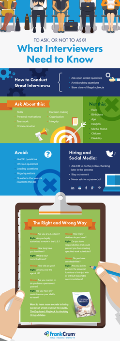 What Interviewers Need to Know Infographic